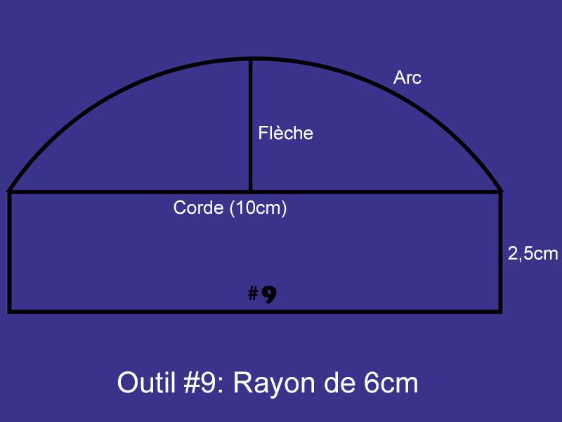 Le dessin d'un outil typique. Les dimensions sous l'arc de cercle sont toujours 10cm x 2,5cm.